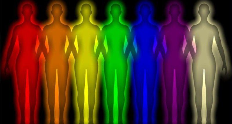 Photo of Scopri qual è il colore della tua aurea: fonte della tua energia interna