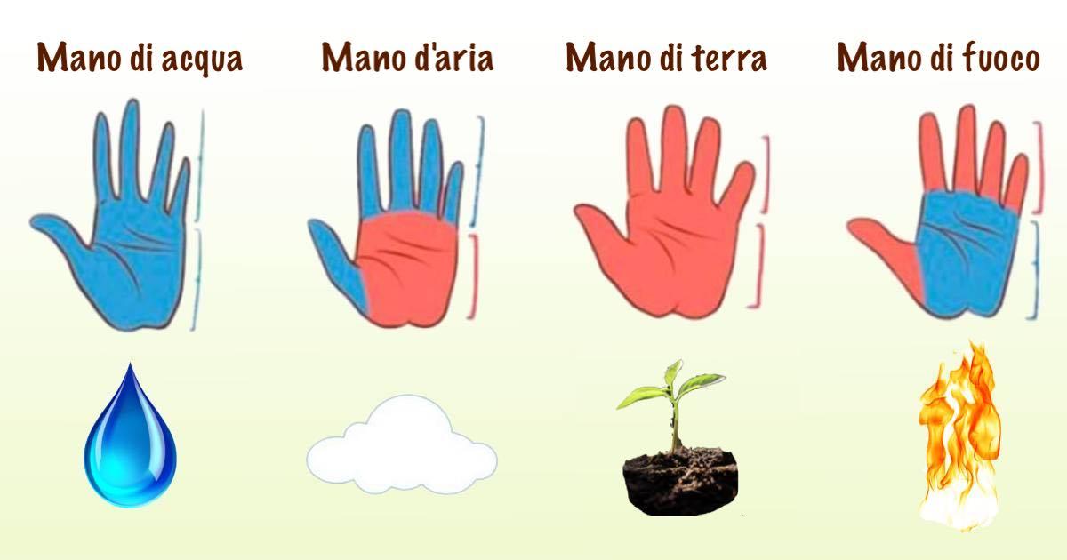 test della mano personalità