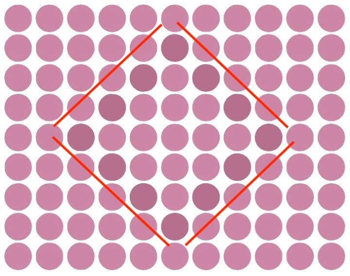 forma diamante vista