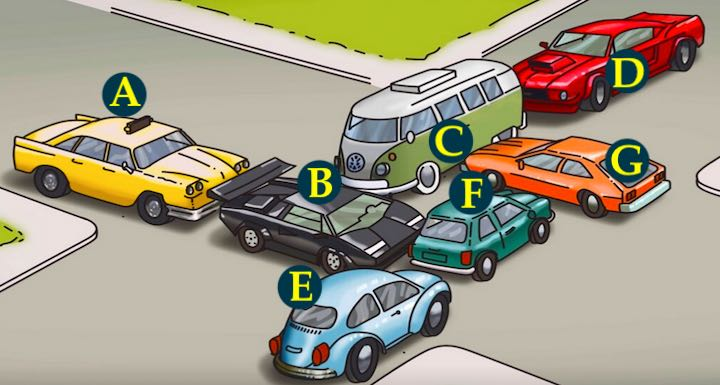 Quale macchina deve muoversi per prima